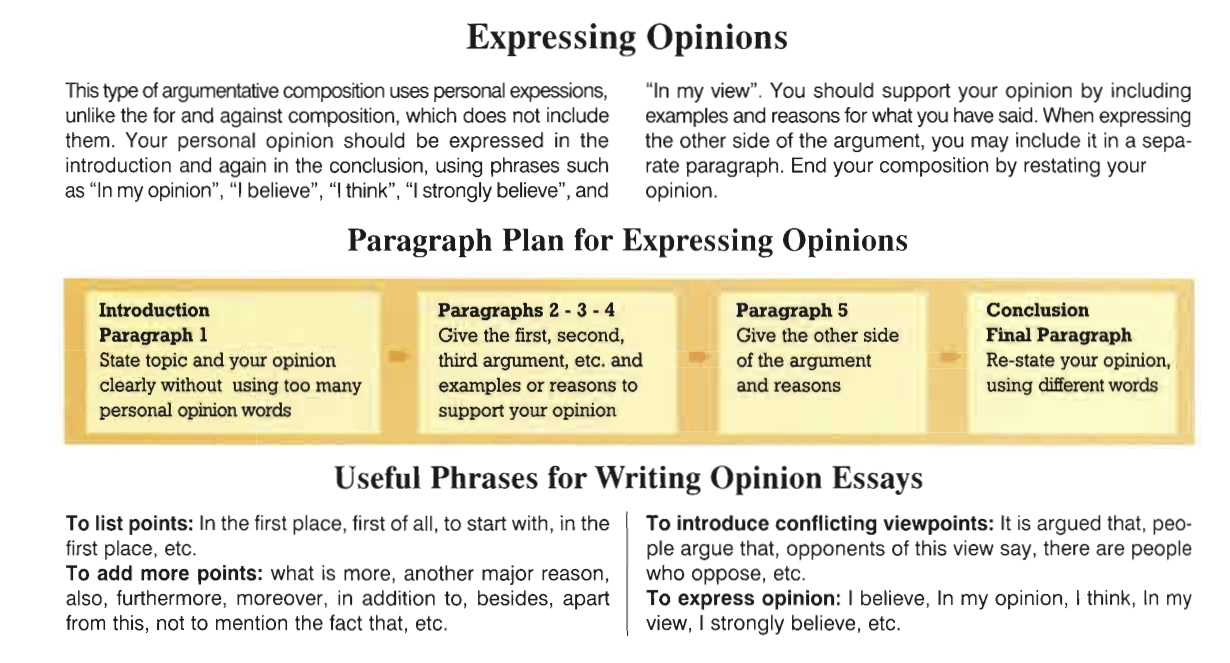 expressing opinions essay The only people who truly express themselves are the artists, writers, and poets of our time and society reprimands them for expressing their beliefs by shunning them and making them outcasts.